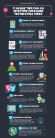 customer testimonials infographic
